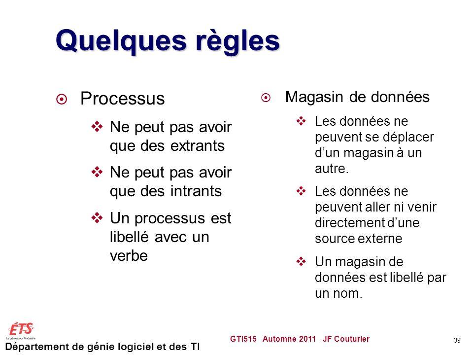 Quelques règles Processus Magasin de données