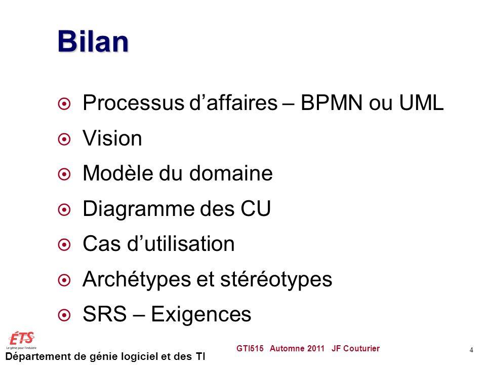 Bilan Processus d'affaires – BPMN ou UML Vision Modèle du domaine
