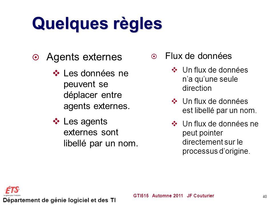 Quelques règles Agents externes Flux de données