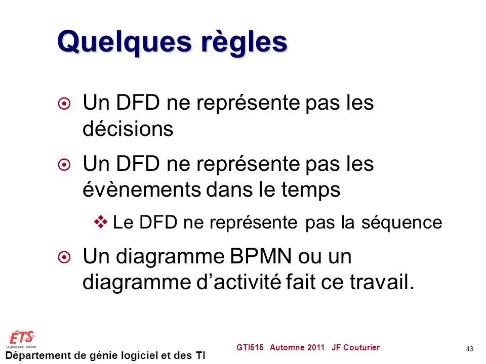 Quelques règles Un DFD ne représente pas les décisions