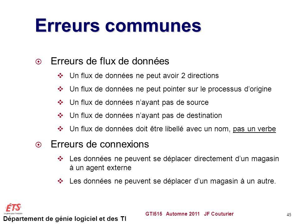 Erreurs communes Erreurs de flux de données Erreurs de connexions