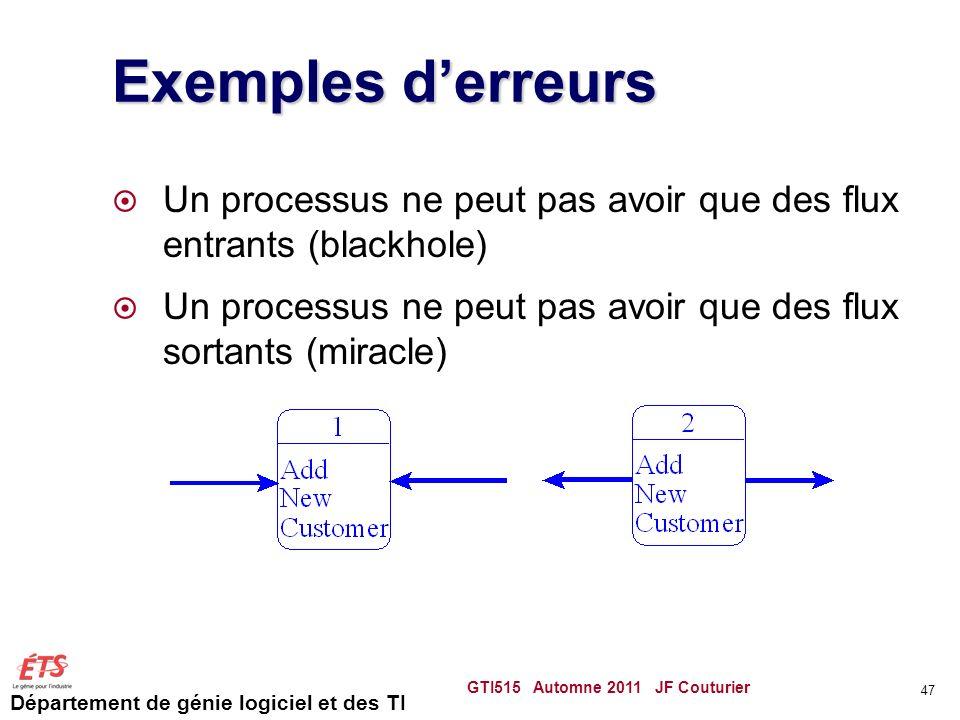 Exemples d'erreurs Un processus ne peut pas avoir que des flux entrants (blackhole) Un processus ne peut pas avoir que des flux sortants (miracle)