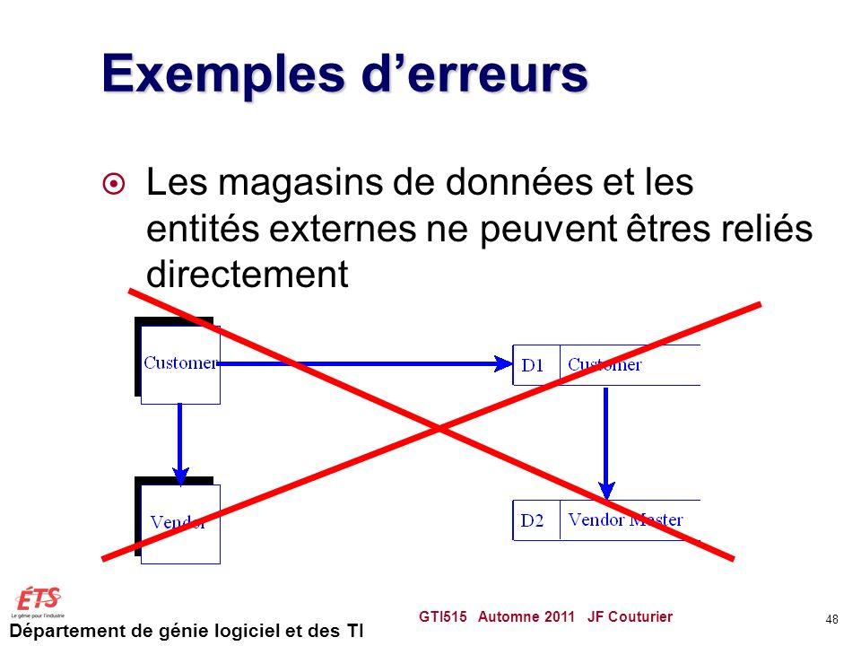 Exemples d'erreurs Les magasins de données et les entités externes ne peuvent êtres reliés directement.