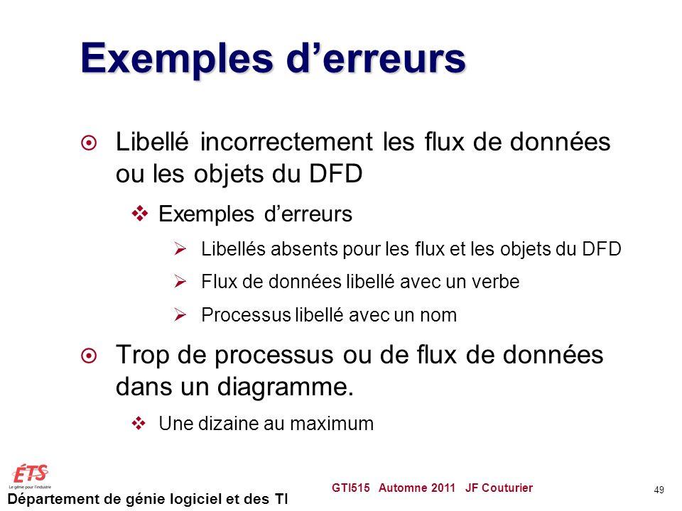 Exemples d'erreurs Libellé incorrectement les flux de données ou les objets du DFD. Exemples d'erreurs.
