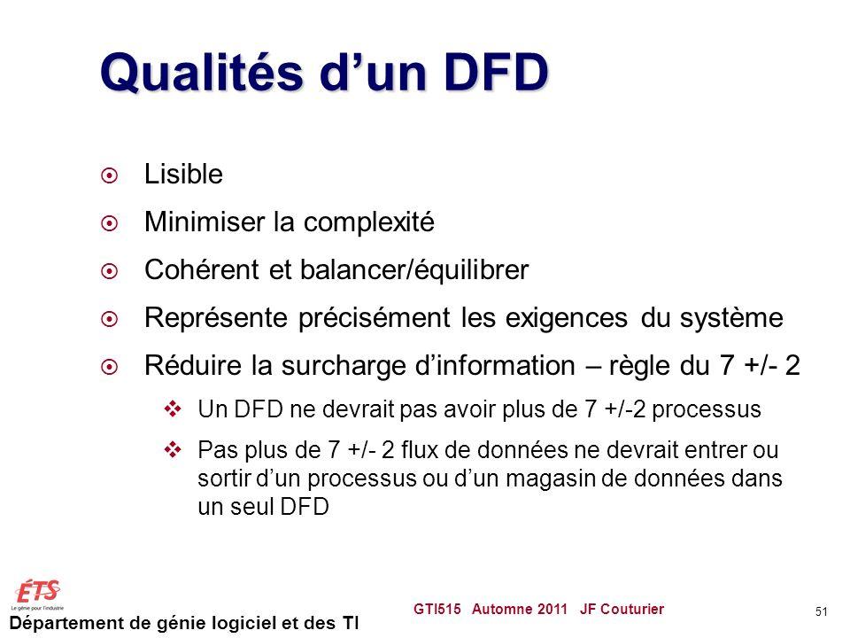 Qualités d'un DFD Lisible Minimiser la complexité