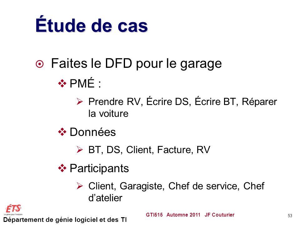 Étude de cas Faites le DFD pour le garage PMÉ : Données Participants