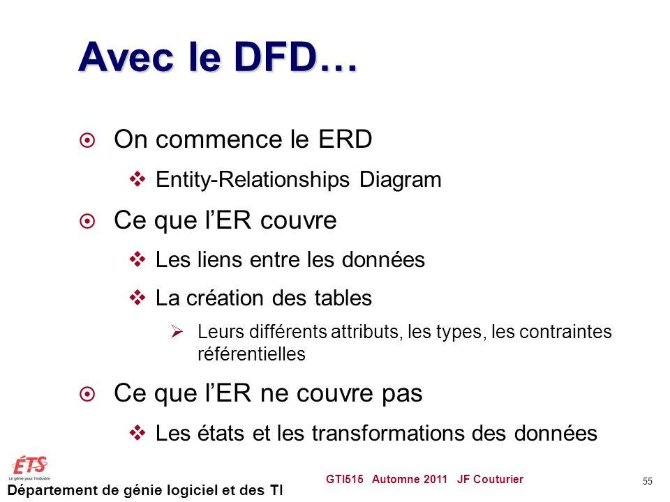 Avec le DFD… On commence le ERD Ce que l'ER couvre