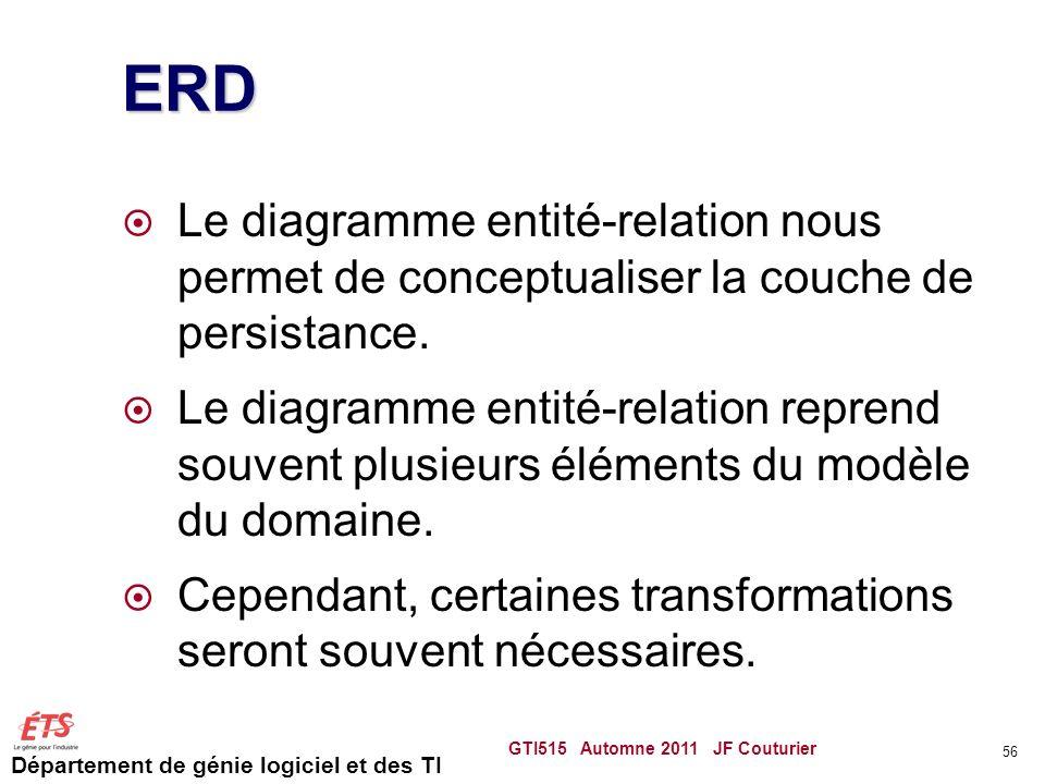 ERD Le diagramme entité-relation nous permet de conceptualiser la couche de persistance.