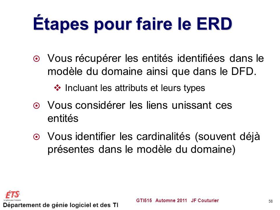 Étapes pour faire le ERD