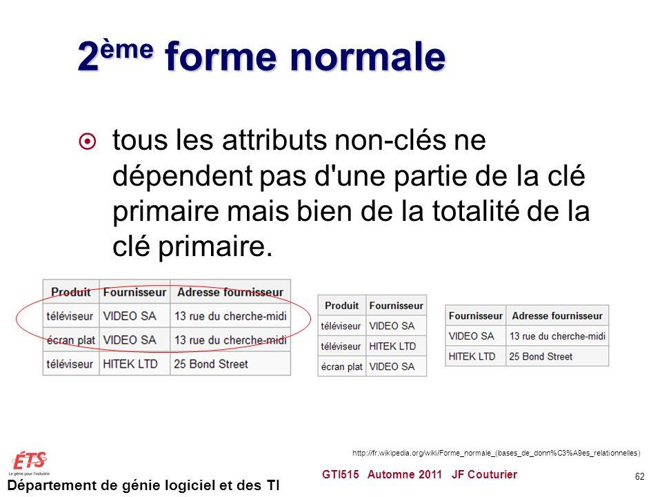 2ème forme normale tous les attributs non-clés ne dépendent pas d une partie de la clé primaire mais bien de la totalité de la clé primaire.