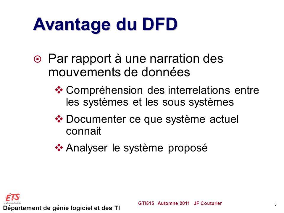 Avantage du DFD Par rapport à une narration des mouvements de données
