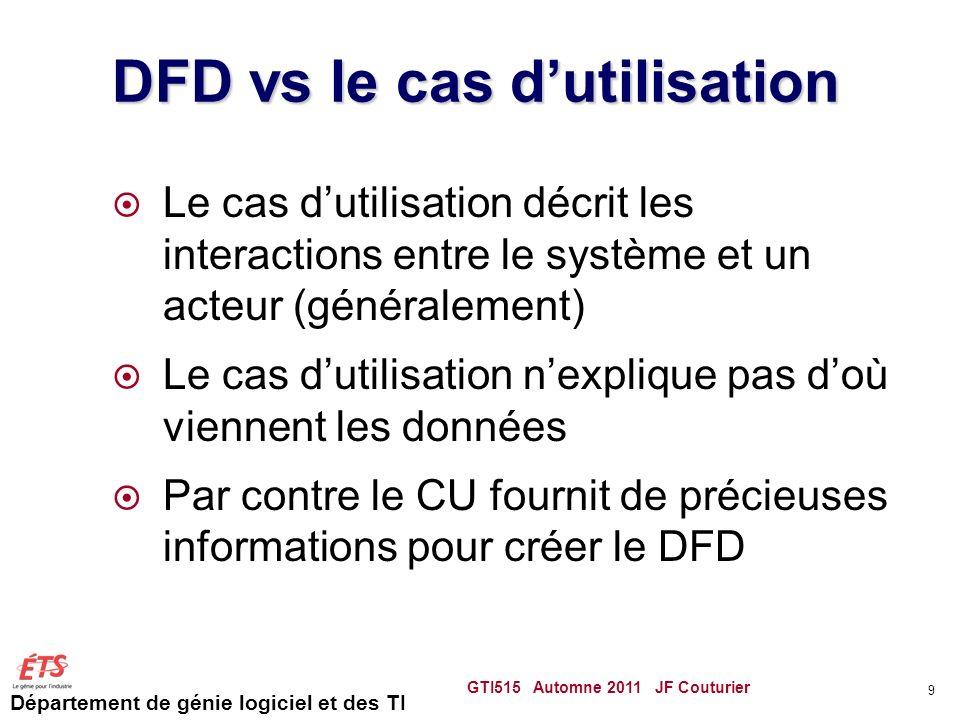 DFD vs le cas d'utilisation