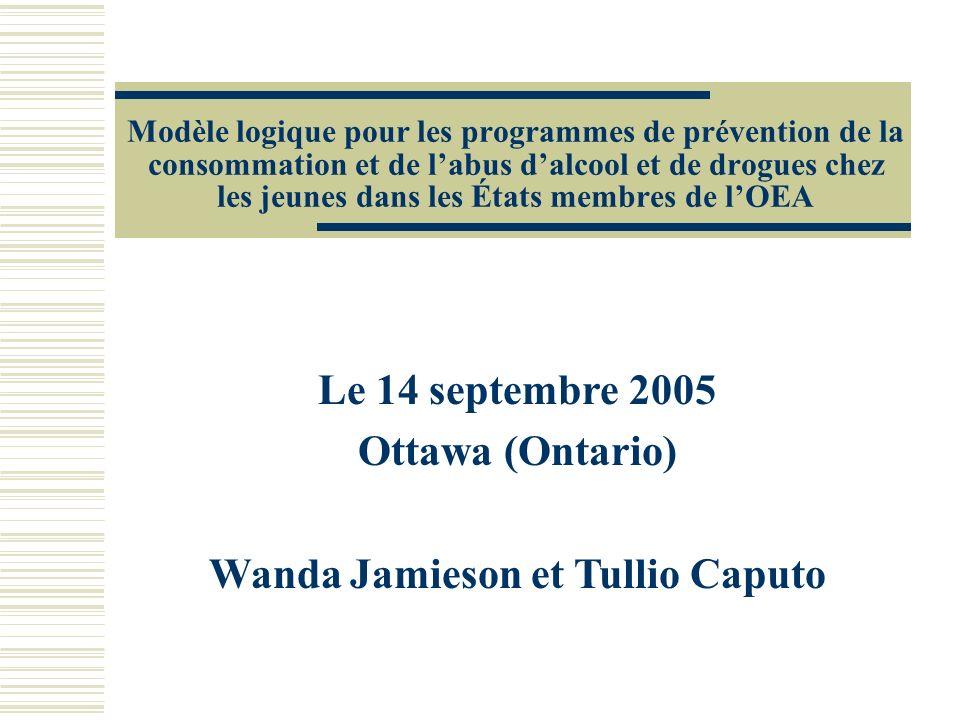 Wanda Jamieson et Tullio Caputo