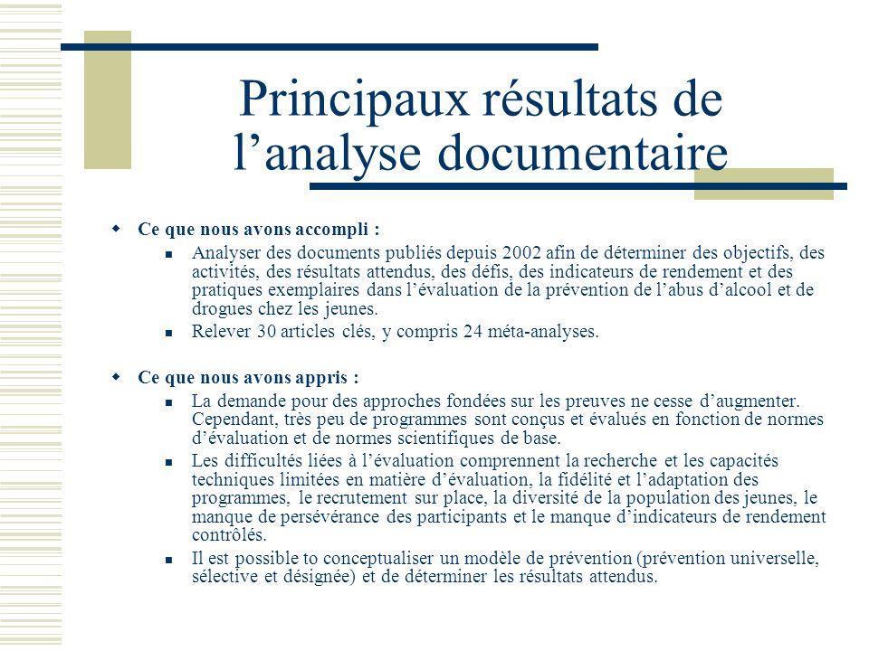 Principaux résultats de l'analyse documentaire