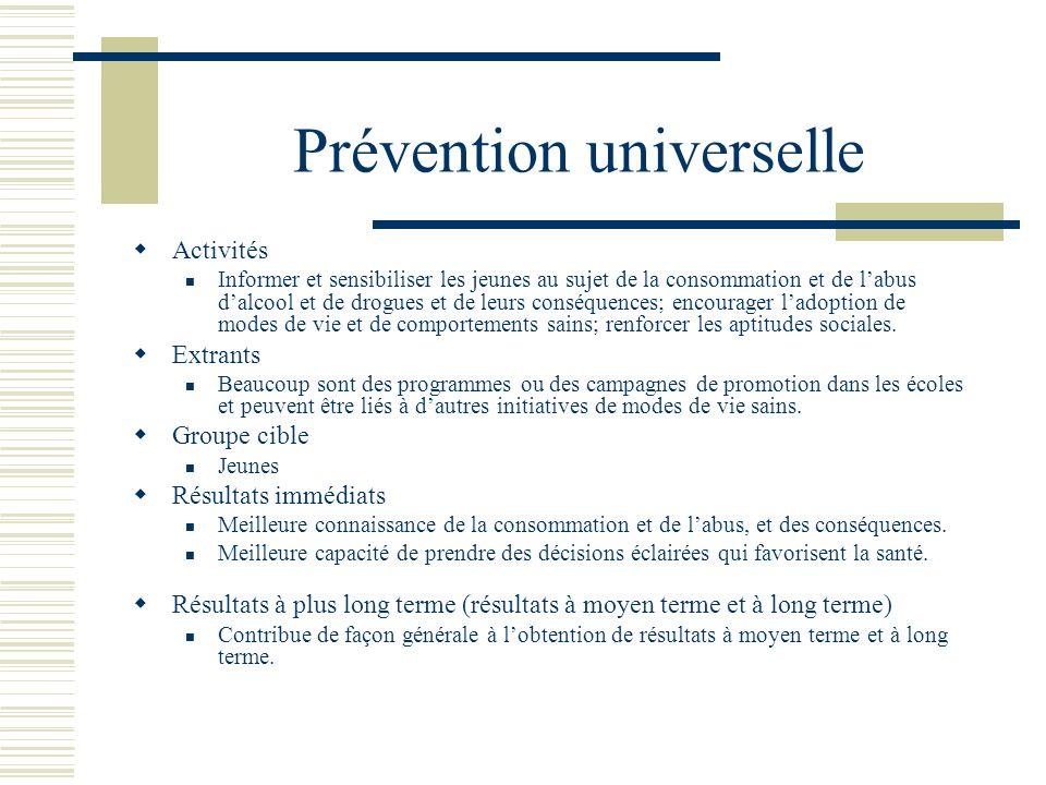Prévention universelle