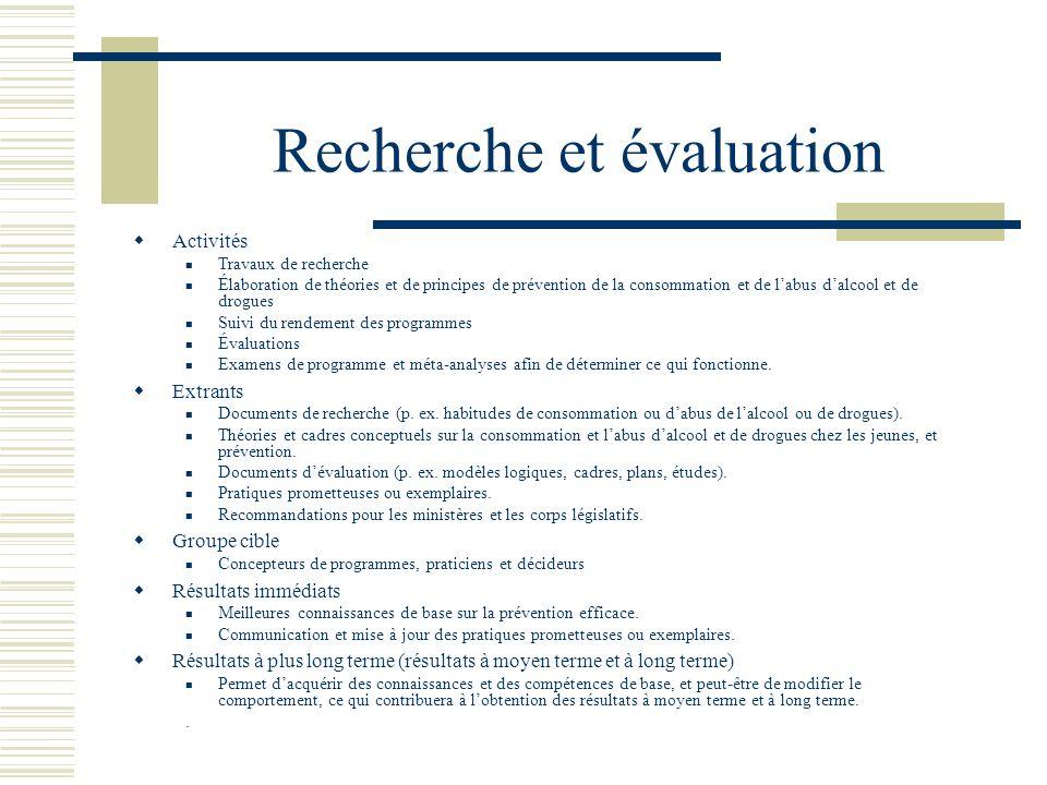Recherche et évaluation