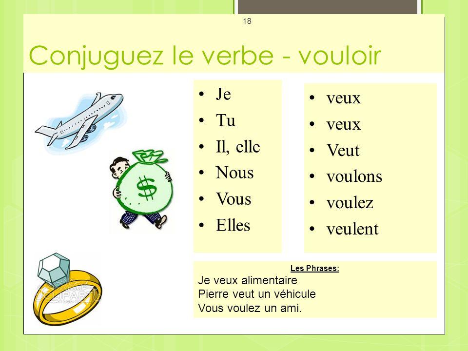 Conjuguez le verbe - vouloir