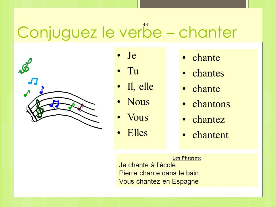 Conjuguez le verbe – chanter
