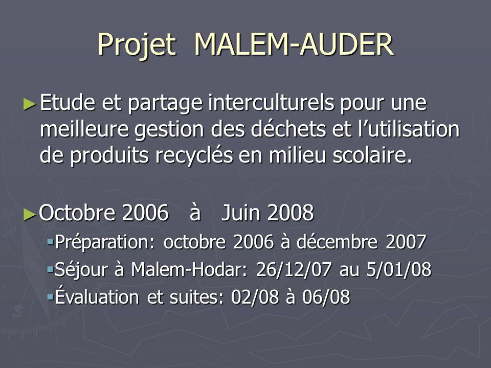 Projet MALEM-AUDER Etude et partage interculturels pour une meilleure gestion des déchets et l'utilisation de produits recyclés en milieu scolaire.