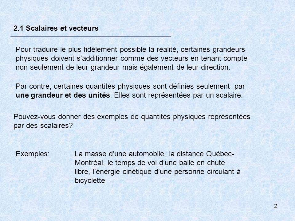 2.1 Scalaires et vecteurs