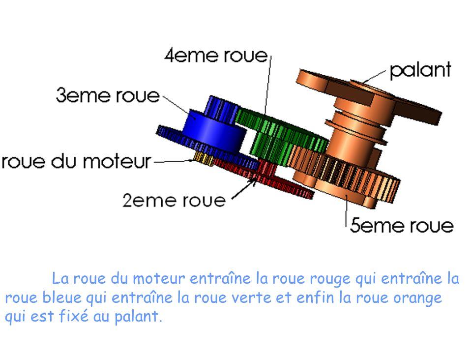La roue du moteur entraîne la roue rouge qui entraîne la roue bleue qui entraîne la roue verte et enfin la roue orange qui est fixé au palant.