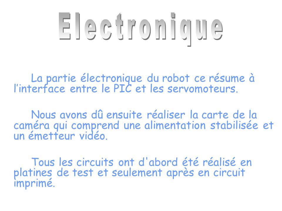 Electronique La partie électronique du robot ce résume à l'interface entre le PIC et les servomoteurs.