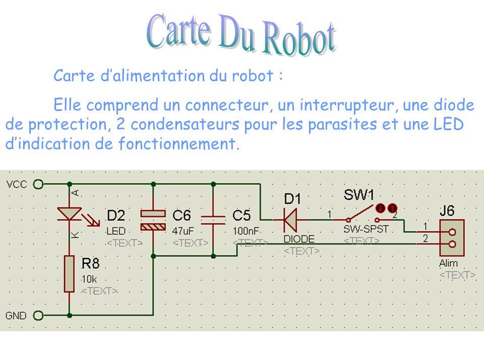 Carte Du Robot Carte d'alimentation du robot :