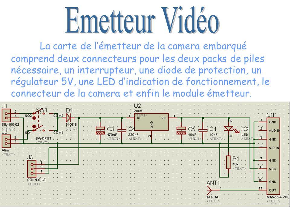 Emetteur Vidéo
