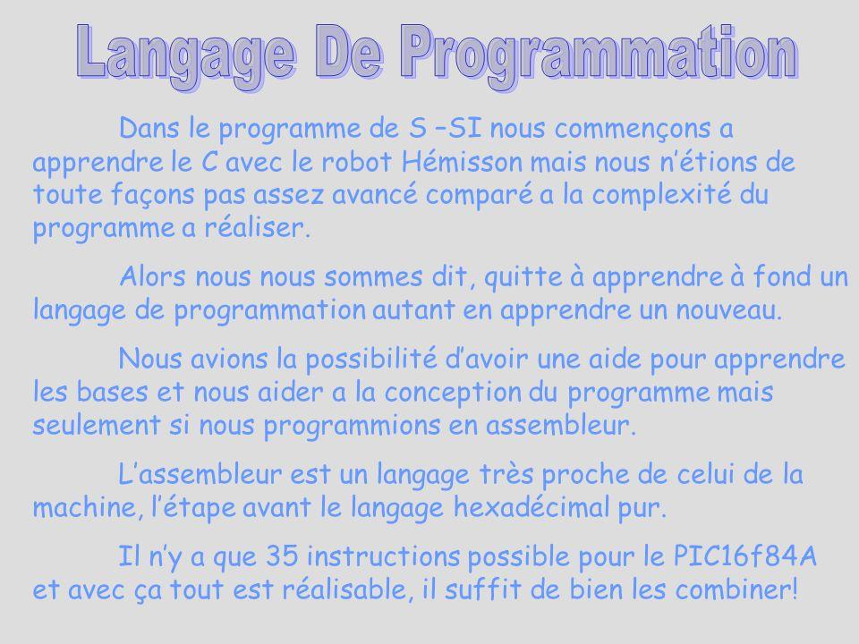 Langage De Programmation