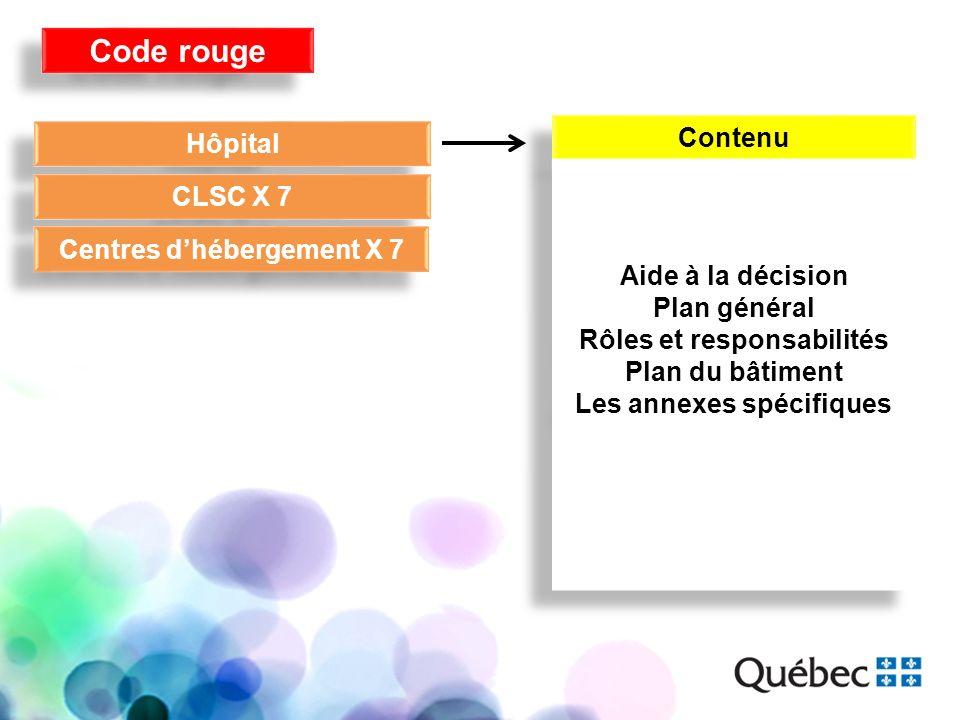 Code rouge Contenu Hôpital CLSC X 7 Aide à la décision Plan général