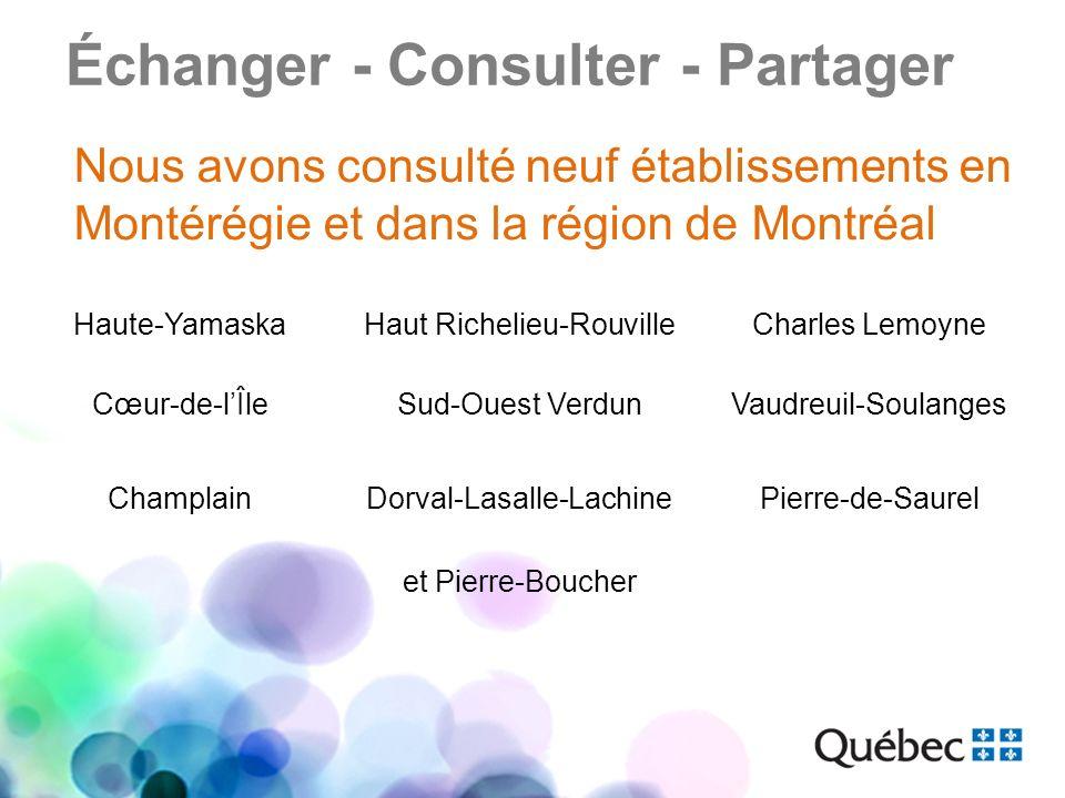 Échanger - Consulter - Partager