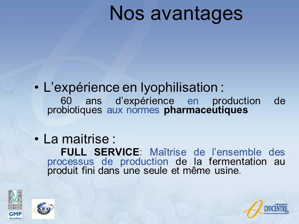 Nos avantages L'expérience en lyophilisation : La maitrise :