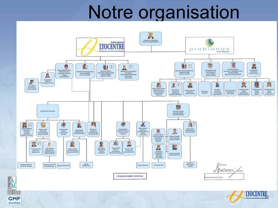 Notre organisation 12