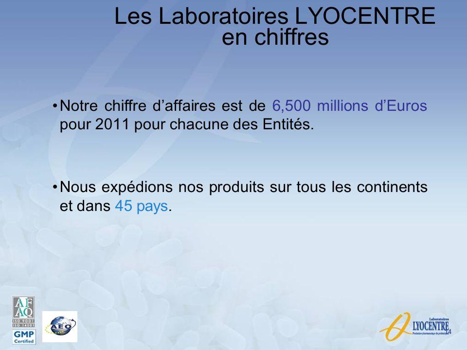 Les Laboratoires LYOCENTRE en chiffres