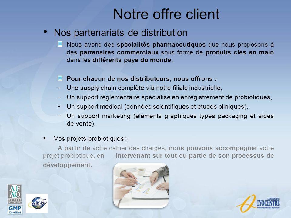Notre offre client Nos partenariats de distribution