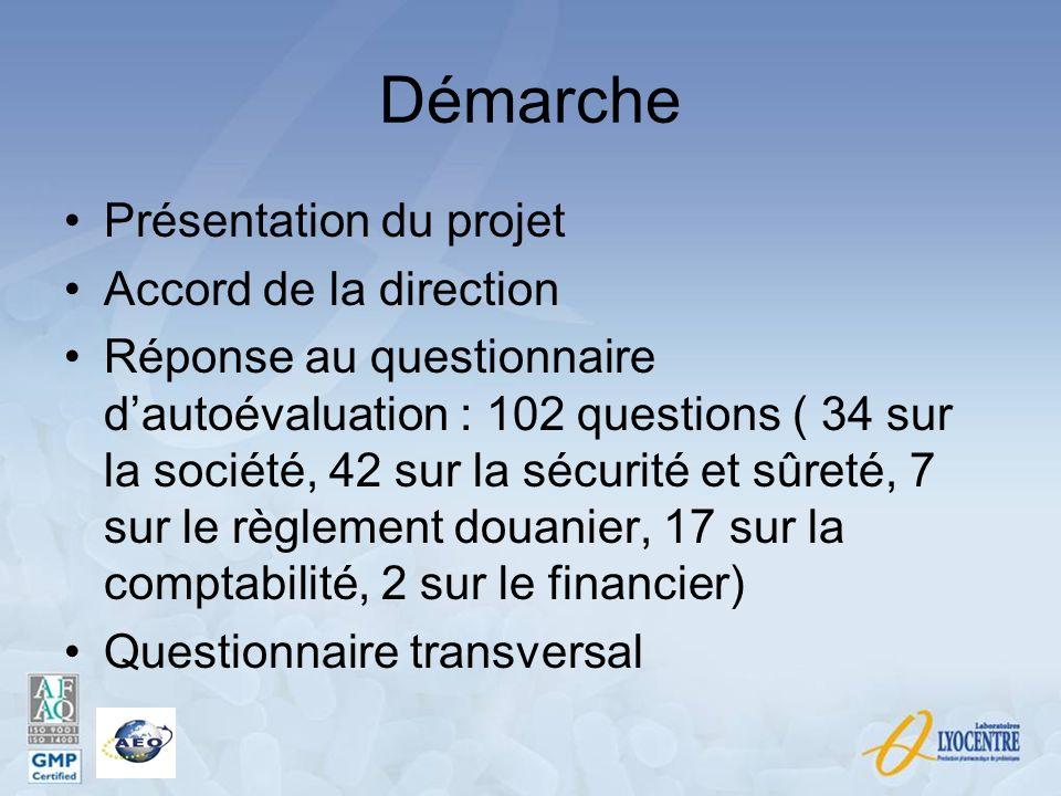 Démarche Présentation du projet Accord de la direction