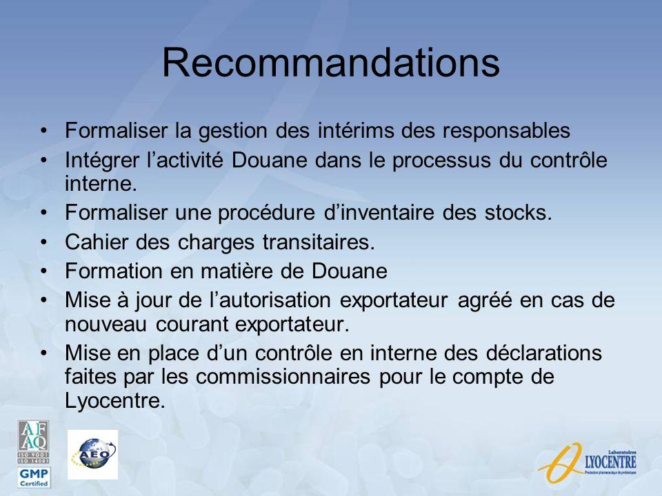 Recommandations Formaliser la gestion des intérims des responsables