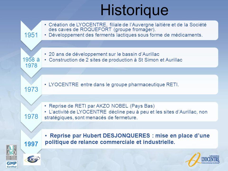 Historique 1951. Création de LYOCENTRE, filiale de l'Auvergne laitière et de la Société des caves de ROQUEFORT (groupe fromager).