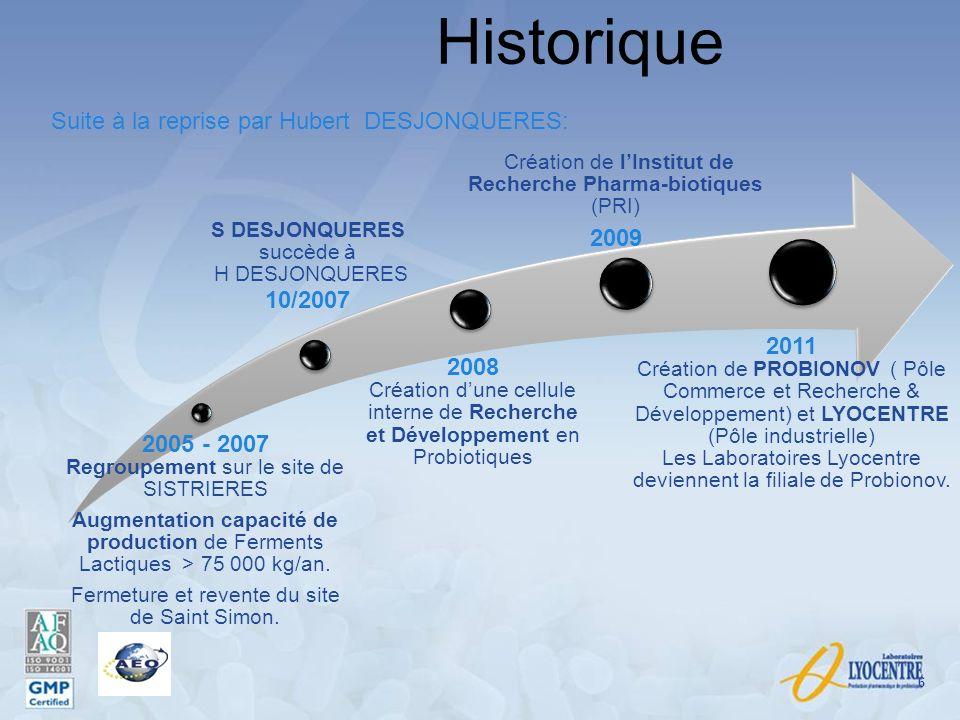 Historique Suite à la reprise par Hubert DESJONQUERES: 2005 - 2007