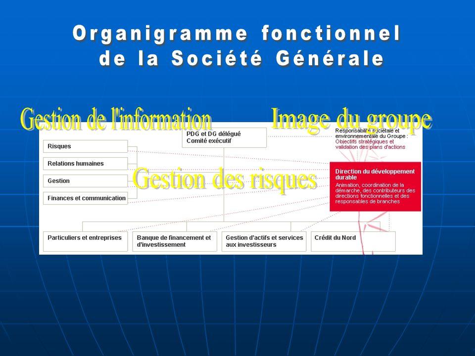 Gestion de l information Image du groupe