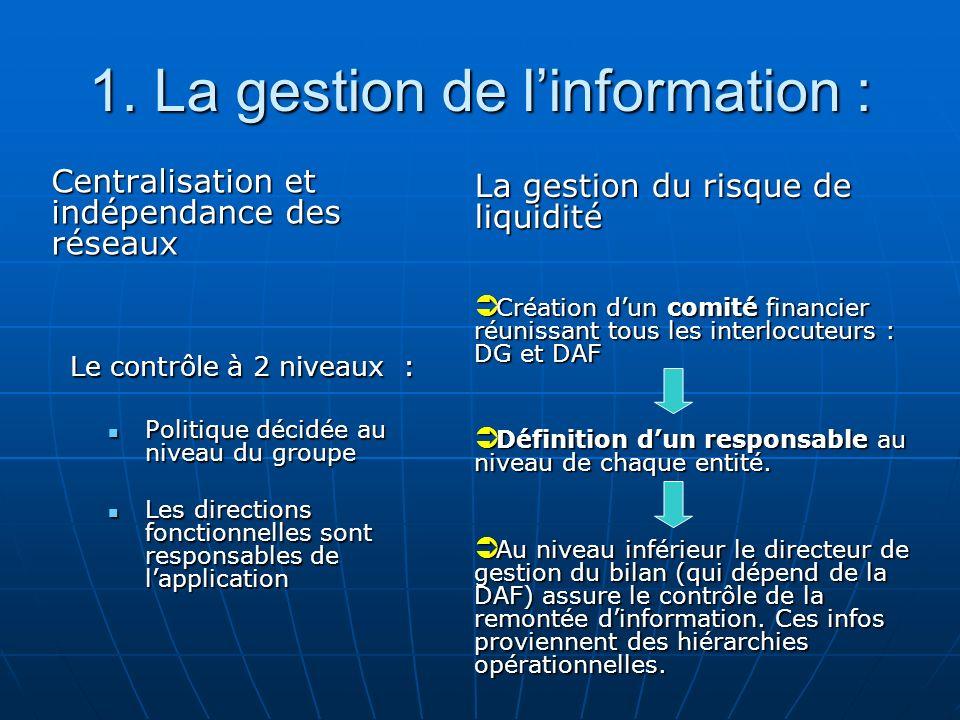 1. La gestion de l'information :