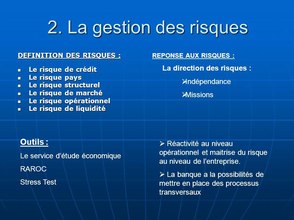 2. La gestion des risques Outils : La direction des risques :