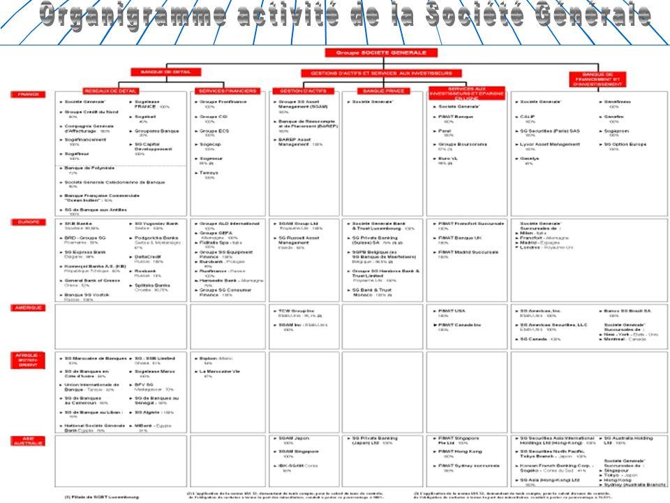 Organigramme activité de la Société Générale