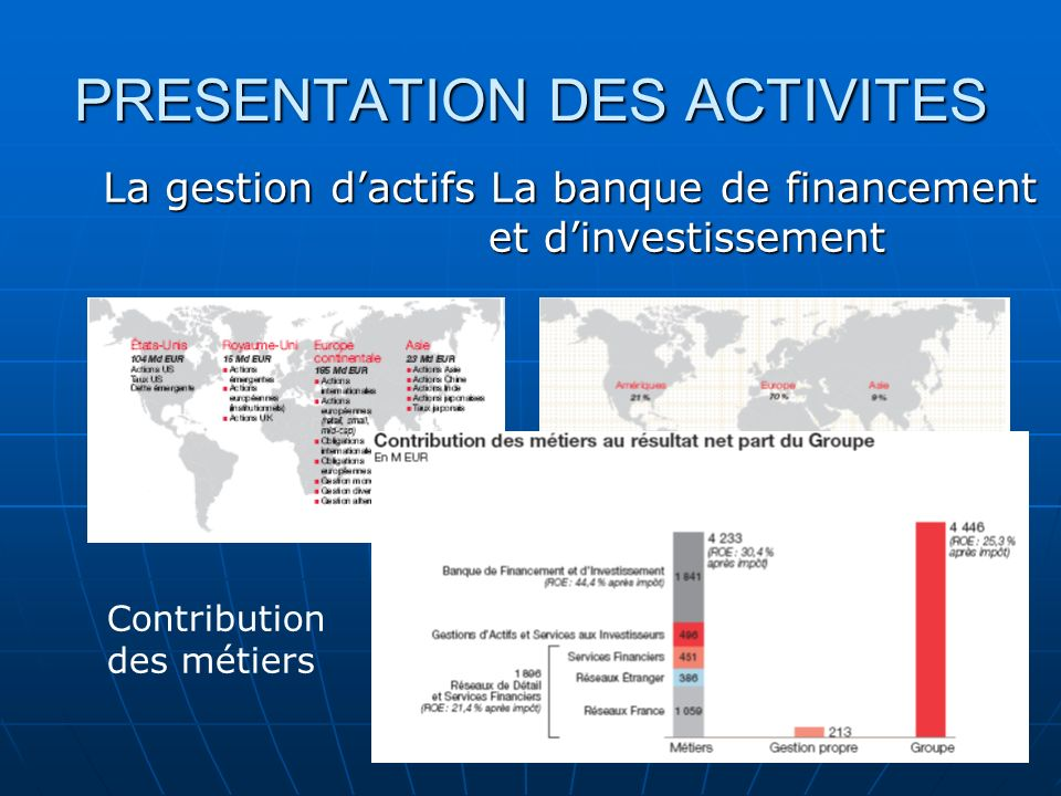 PRESENTATION DES ACTIVITES