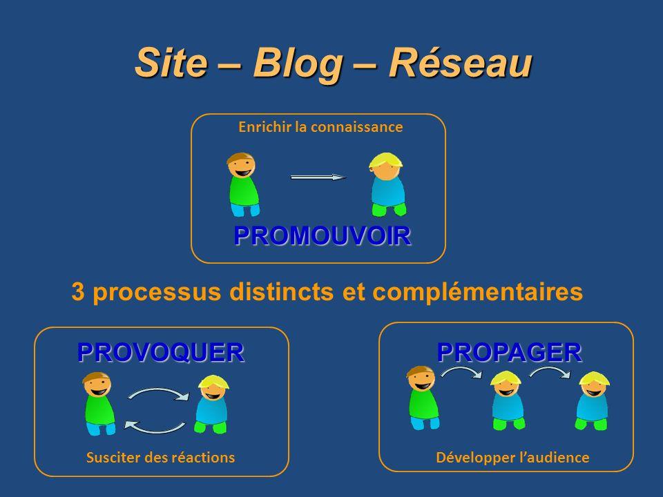 Site – Blog – Réseau PROMOUVOIR
