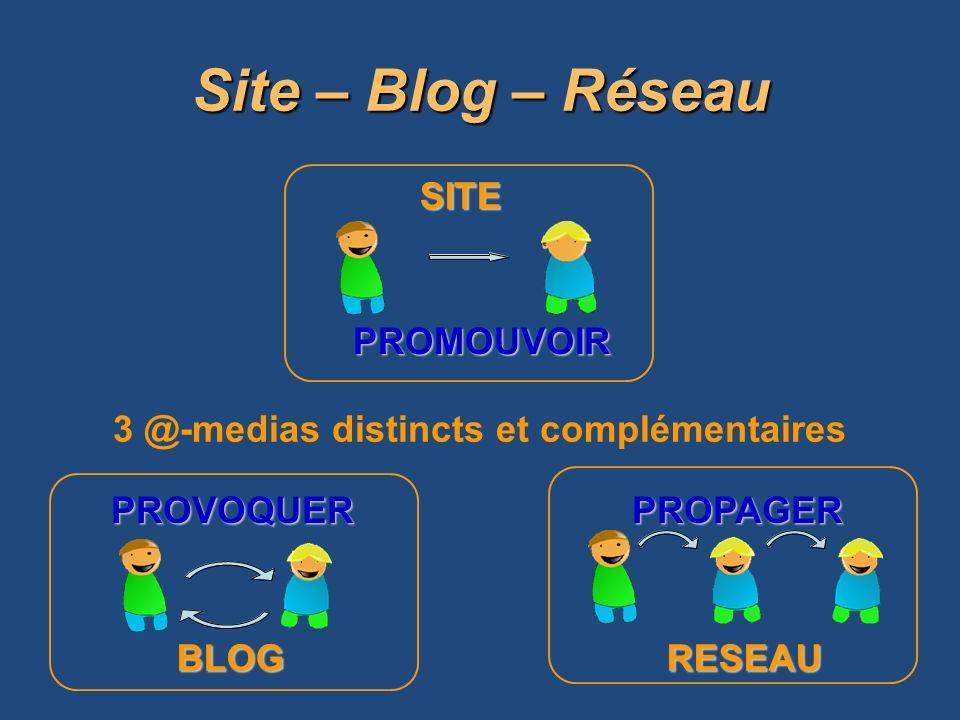 3 @-medias distincts et complémentaires