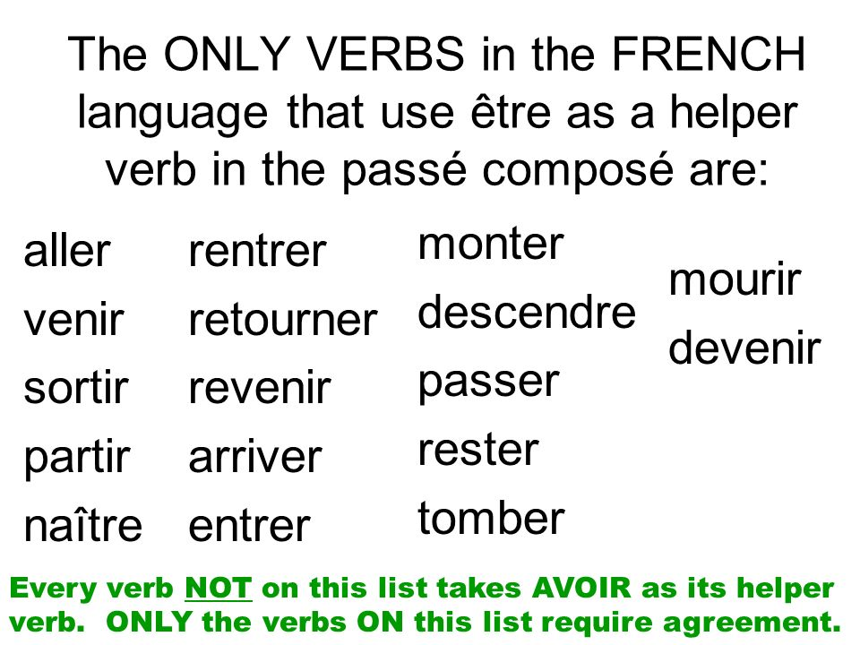 The ONLY VERBS in the FRENCH language that use être as a helper verb in the passé composé are: