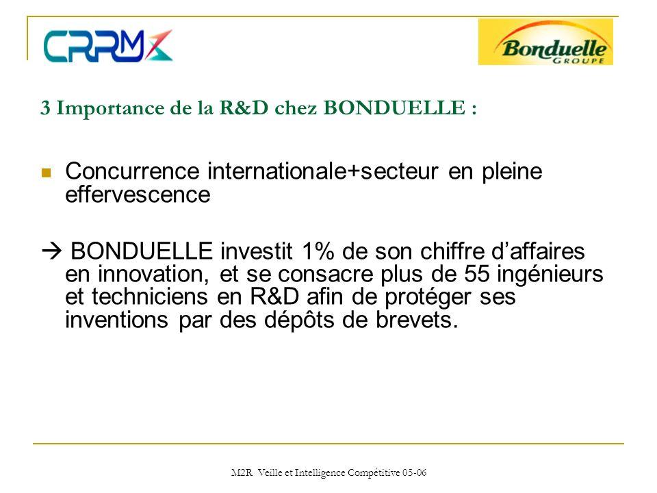 3 Importance de la R&D chez BONDUELLE :