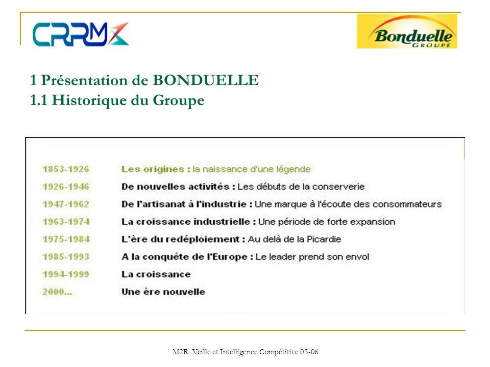 1 Présentation de BONDUELLE 1.1 Historique du Groupe