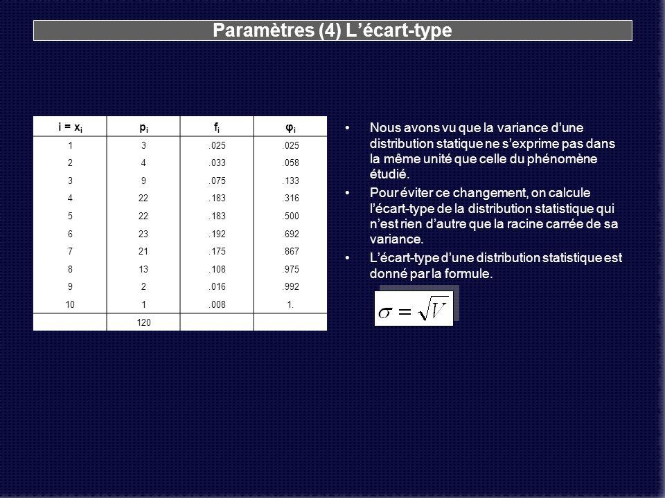 Paramètres (4) L'écart-type